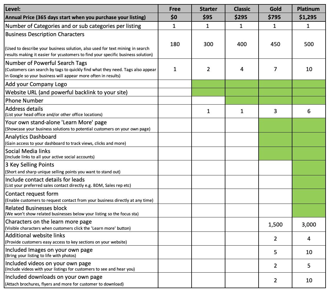 CX Directory price comparison table
