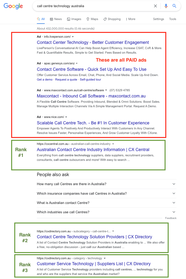 How Google searches drive traffic to the CX Directory